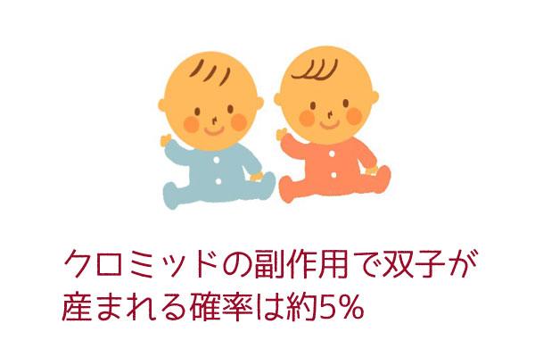 クロミッドで双子が産まれる確率は5%